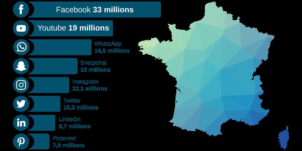 Infographie-reseaux-sociaux.png